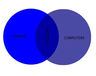 Diagramatic